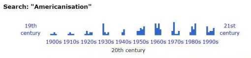 Search- -Americanisation- (Hansard) 20th Century