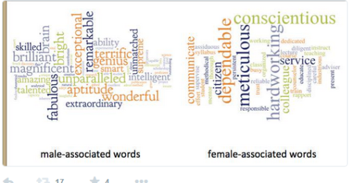 male and female words